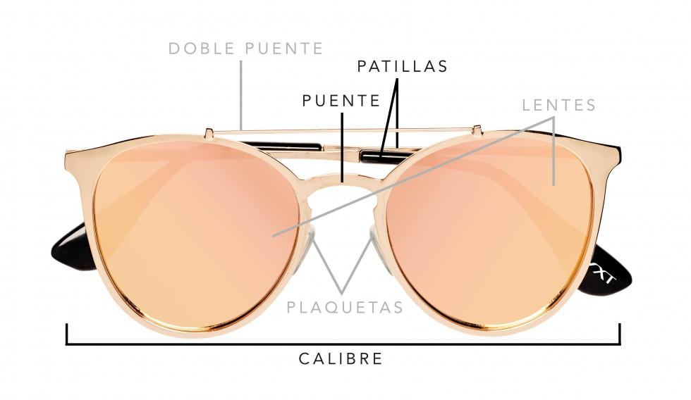 2fc3f7f261 ¿Qué tener en cuenta para Comprar Gafas de Sol Online?